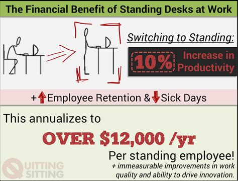 How To Convince Your Employer To Pay For Your Mba by 3 Easy Steps Get Your To Pay For Your Standing Desk