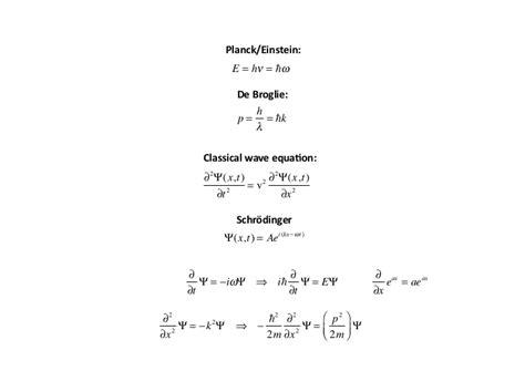 peer questions for basic quantum mechanics