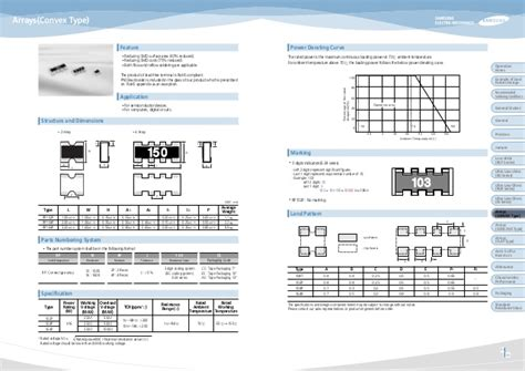 cyntec resistors datasheet 18 images pn junction equations 28 images fundamentals of