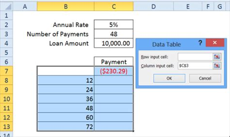 One Variable Data Table Excel 2013 by See Formula Results In An Excel Data Table Contextures