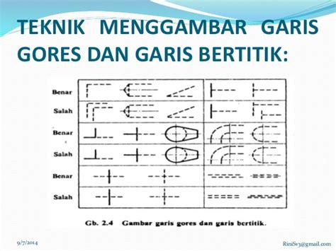 layout garis dan fungsi pengenalan bentuk dan fungsi garis gambar