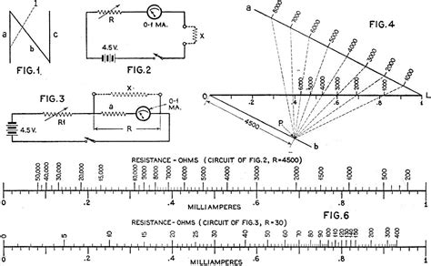 resistor ohm scale modern radio practice in using graphs and charts parallel resistors may 1934 radio news and
