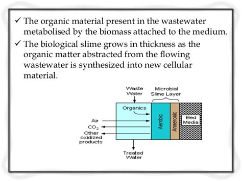 design criteria for trickling filter designcriteriaforwastewatertreatment 120411055901 phpapp02