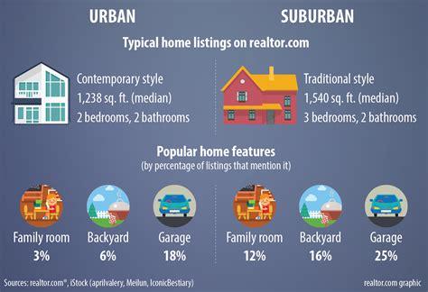 Living City Vs Suburbs Essay by The City Vs The Suburbs We Ll Help You Decide Realtor 174