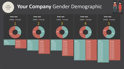64 Best Images About Business Powerpoint Templates From 24point0 On Pinterest Shops Student Gender Infographic Template