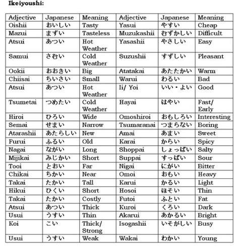 adjective form of comfort comparison in nanopics possessive adjectives comparative