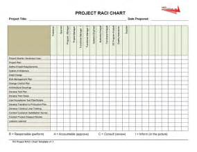 project management raci template project management raci template pictures to pin on
