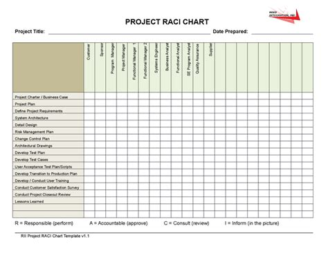 raci analysis template image project management raci chart template