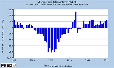 state unemployment insurance benefits employment html