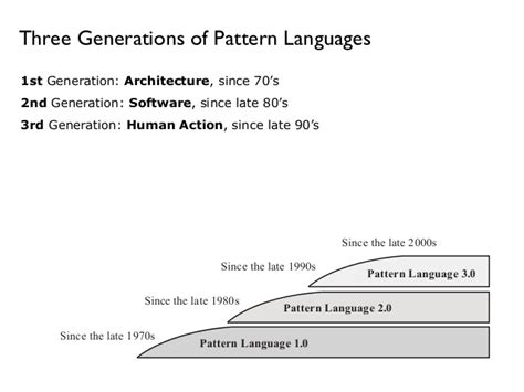 a pattern language towns buildings construction download pattern language 3 0 a new generation of pattern languages
