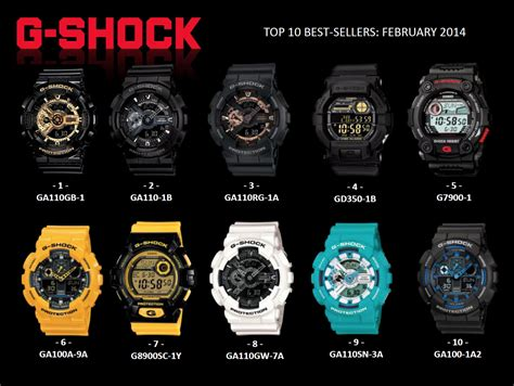 best g shocks top ten selling g shocks for february 2014