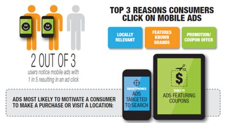 Mobile Search Study U K Mobile Search Survey Reveals U K Consumers In Less Of A Hurry To Make
