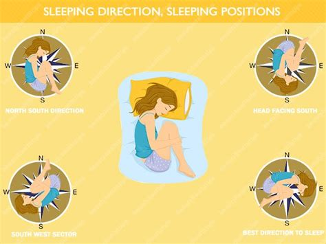 what direction should your bed face best sleeping direction sleeping positions