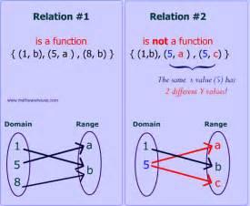 opinions on function mathematics