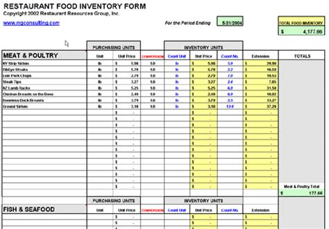 7 Restaurant Inventory Spreadsheet Procedure Template Sle Restaurant Food Inventory Template