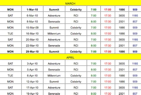 Cruise Ship Calendar Caribbean Cruise Ship Schedule Great Punchaos