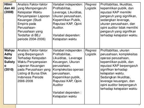 skripsi akuntansi analisis laporan keuangan seminar proposal skripsi analisis faktor faktor yang