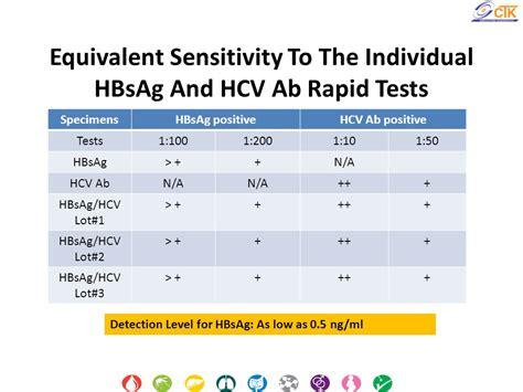 hcv test onsite hbsag hcv ab rapid test ppt