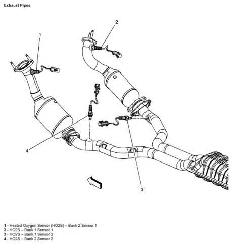 2006 Cadillac Srx Catalytic Converter Cadillac P0430 Code