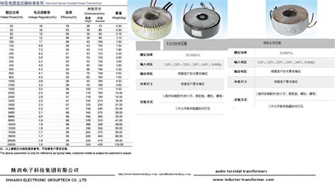 toroidal inductor pdf toroidal inductors pdf 28 images power inductors smd inductors select power inductors mapi