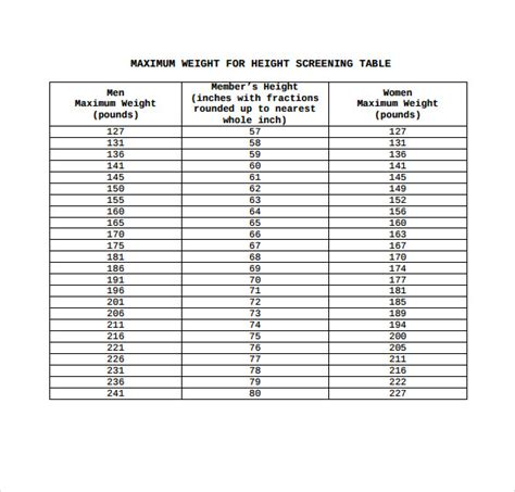 Army Height And Weight Table by Army Height And Weight Chart Pdf Indian Air