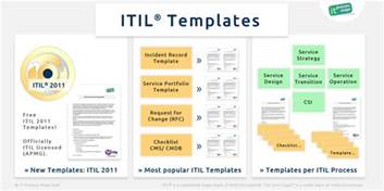itil change management process template incident management process template