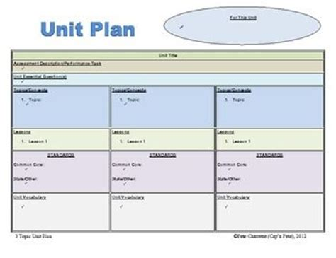 Unit Plan Template Cyberuse Unit Planner Template