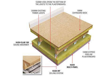 Acoustic Multi Panel Flooring