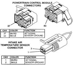 97 dodge intrepid turn signal wiring diagram get free image about wiring diagram