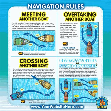 boating safety navigation rules navigation rules signs