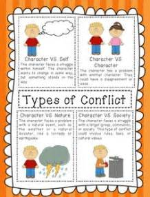 conflicts context and reading partnerinedu 1000 images about reading anchor charts on