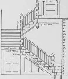 Stair Floor Plan by Floor Plan Stair Detail Trend Home Design And Decor
