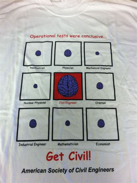 classic asce civil engineering humor civil engineering humor fun pinterest civil