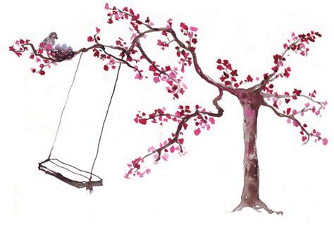 branch name pattern means likeflowersandbutterflies sakura branches