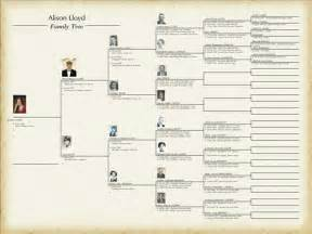 one sided family tree template family lineages and history march 2011