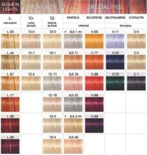 igora color chart schwarzkopf igora royal 60 ml cromozona