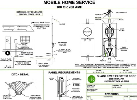 home power wire wiring specifications black river electric cooperative