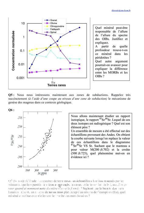 exercice de diagramme de phase avec corrigé corrections de colles pour pr 233 pa bio agro v 233 to bcpst