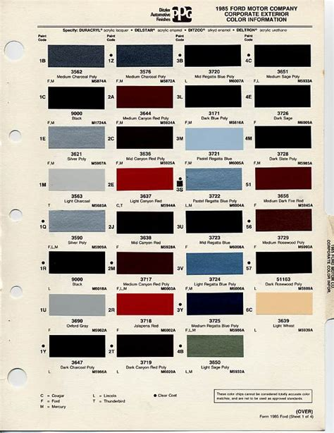 ford color codes mustang paint cross reference rachael edwards