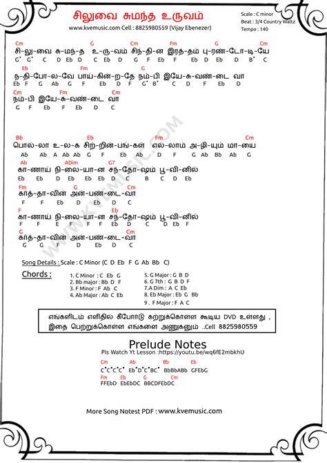சிலுவை சுமந்த உருவம் | Siluvai Sumandha Uruvam Song Chords