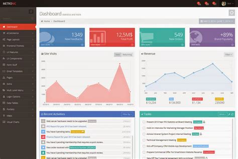 themeforest dashboard metronic v 3 6 responsive admin dashboard template