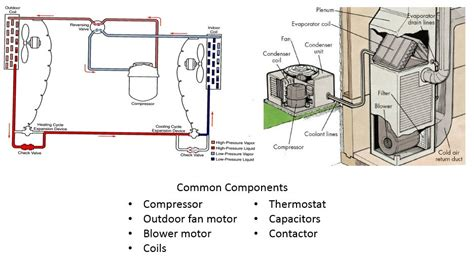 residential air conditioning diagram central heat and air