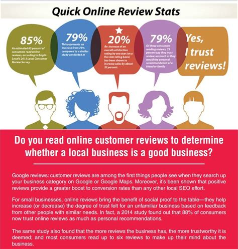 how to leverage customer reviews how to leverage customer reviews to get new business