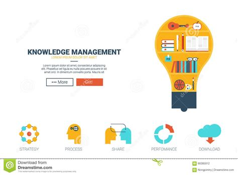 Website Templates For Knowledge Management | knowledge management website template stock vector