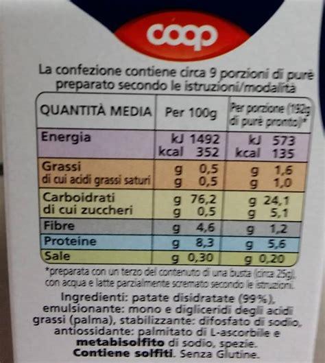 etichetta alimenti etichetta coop il fatto alimentare