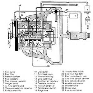 928 vacuum line routing rennlist porsche discussion forums