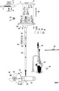 24v trolling motor wiring diagram 24v wiring diagram free