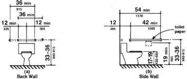 Toilet Grab Bar Placement Diagram