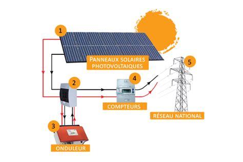 comment fonctionne une installation photovolta 239 que dans le nord sunelis