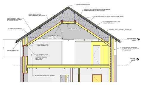 gable roof framing diagram homedesignlatest site